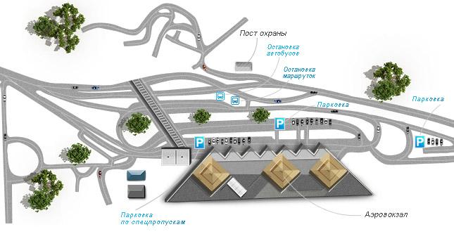 Адлер аэропорт где находится